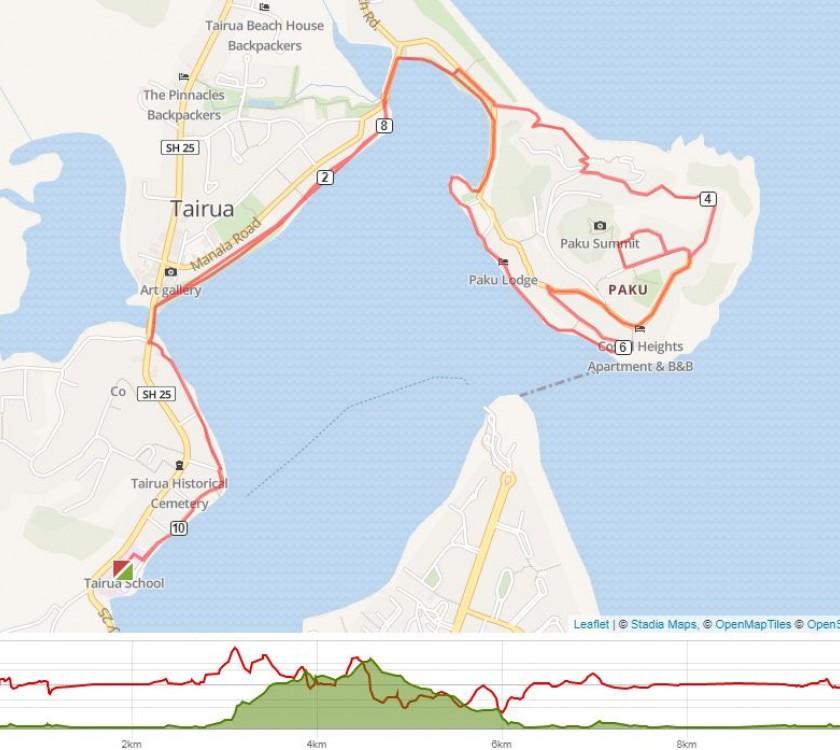 TTT 10km 2019